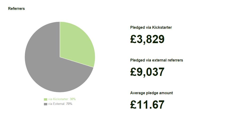FundingGraph2